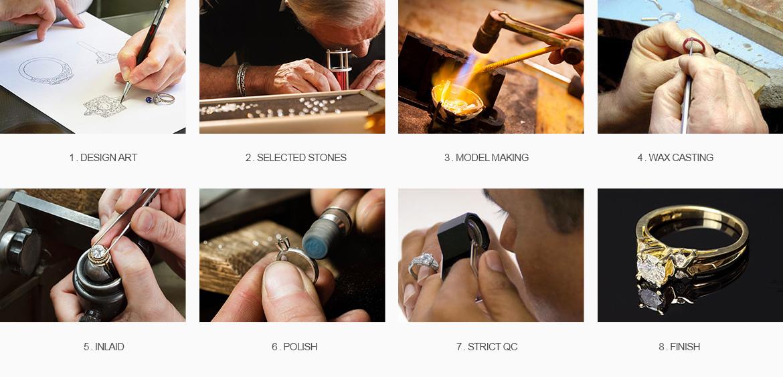 Lajerrio Jewelry Making Process